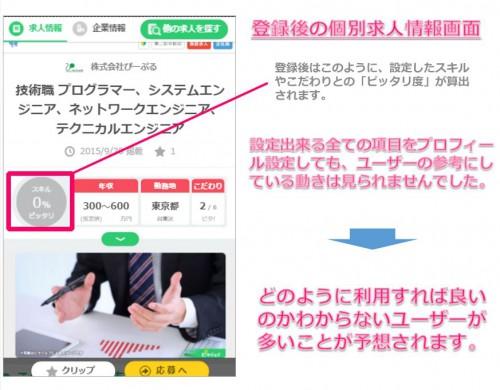 求人情報ページの「ピッタリ度」を利用していないユーザーが多く見られました。