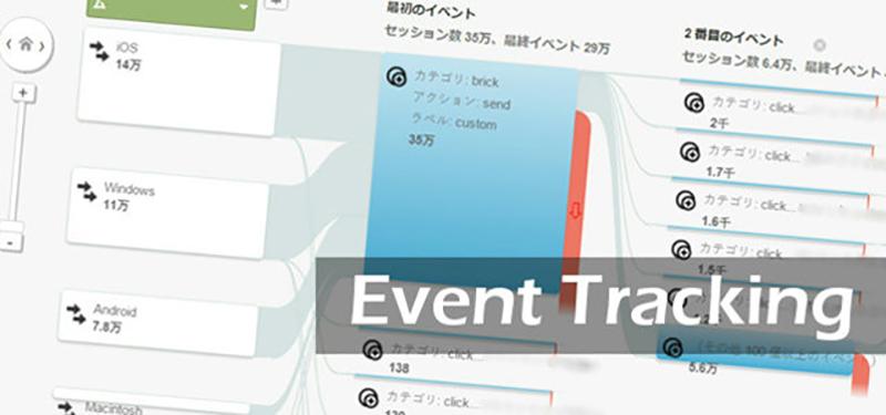 Googleアナリティクス イベントトラッキング設定再入門