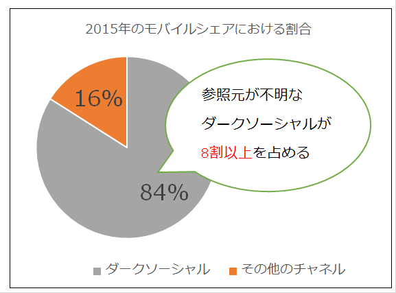 %e3%83%80%e3%83%bc%e3%82%af%e3%82%bd%e3%83%bc%e3%82%b7%e3%83%a3%e3%83%ab%ef%bc%98