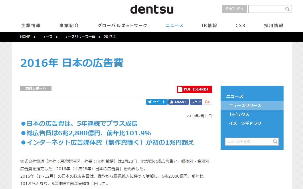 170303_日本の広告費top