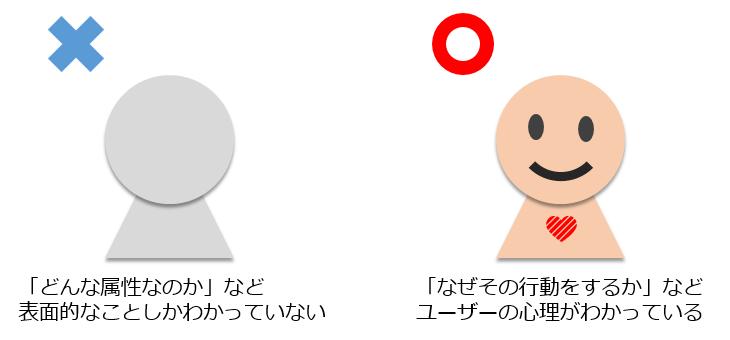 user-persona2