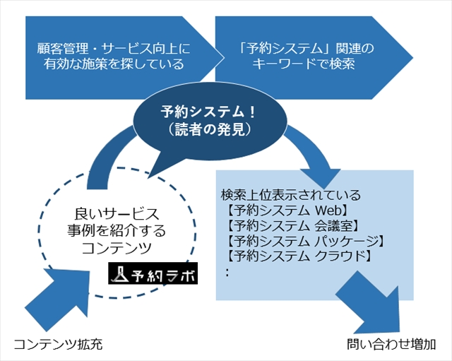 04_senryakuzu_640