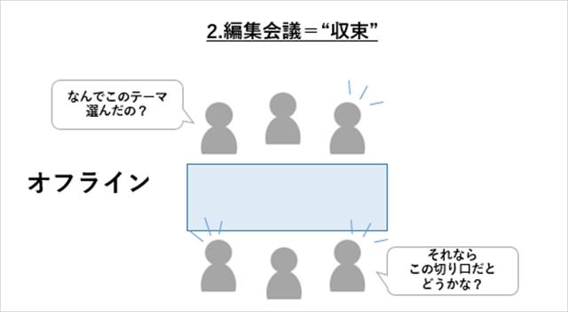 C_編集会議_640