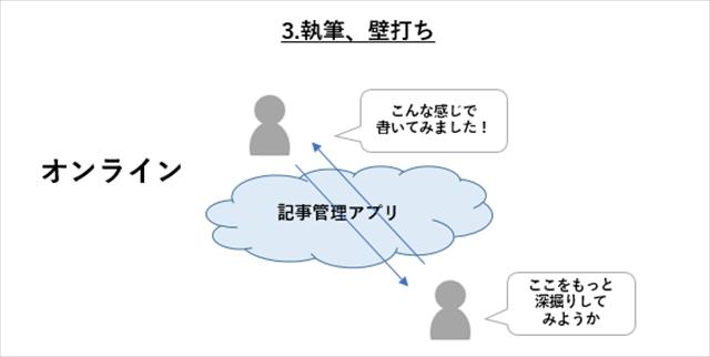 D_記事管理_640