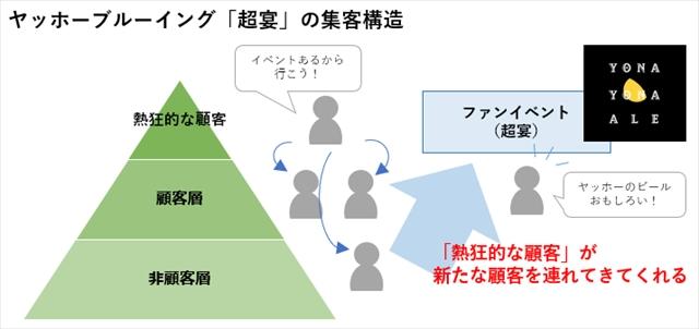 イメージ図_640