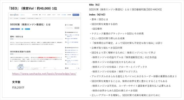 01_構成要素+_640